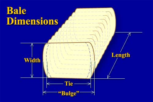 Bale Dimensions diagram